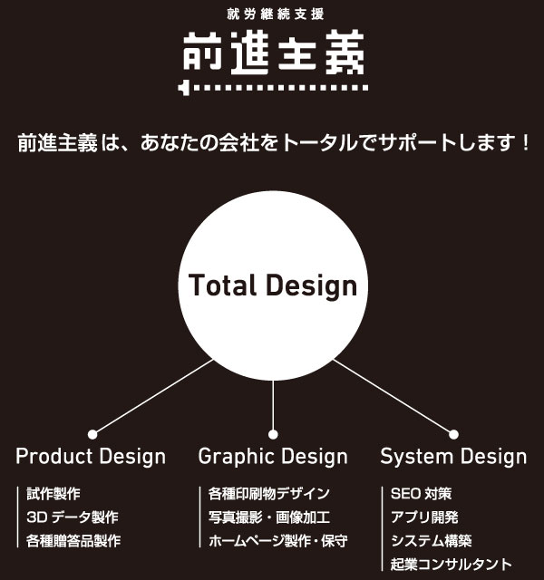 前進主義は、あなたの会社をデザインでサポートします